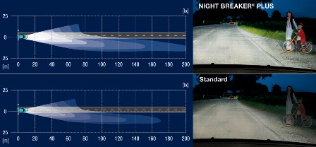 osram_night_breakers_plus_light_beam